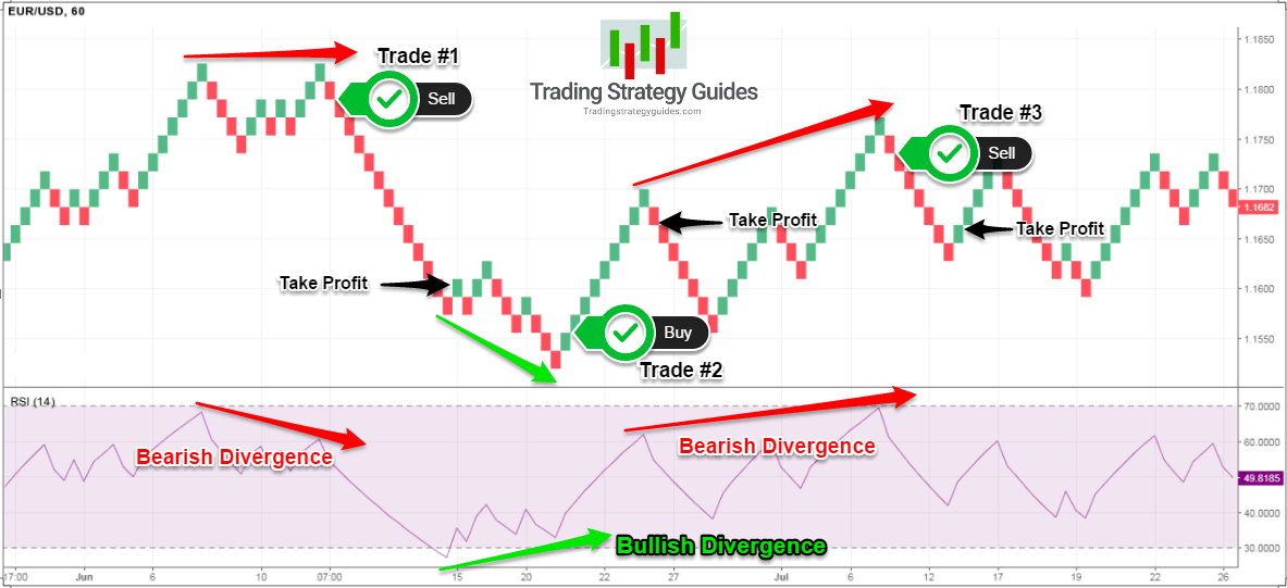 10+ Best Profitable Holy Grail Renko Trading System Download free